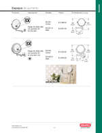 Ofertas de Helvex, Lista de Precios 2016