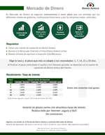 Ofertas de Banco Azteca, Mercado dinero