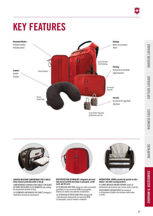 Ofertas de Victorinox, Travel Gear