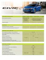 Ofertas de Honda, CIVIC 2017