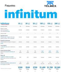 Paquetes Infinitum