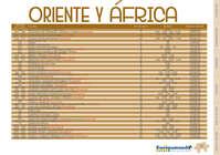 Oriente y África 2020