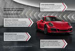 Ofertas de Porsche, 911 GTS  Catálogo