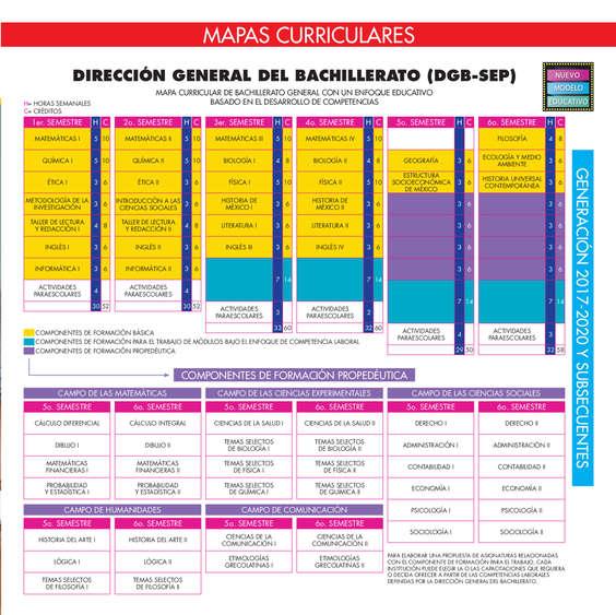 Ofertas de Editorial Trillas, Bachillerato 2019