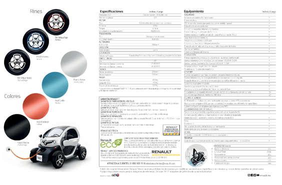 Ofertas de Renault, Twizy
